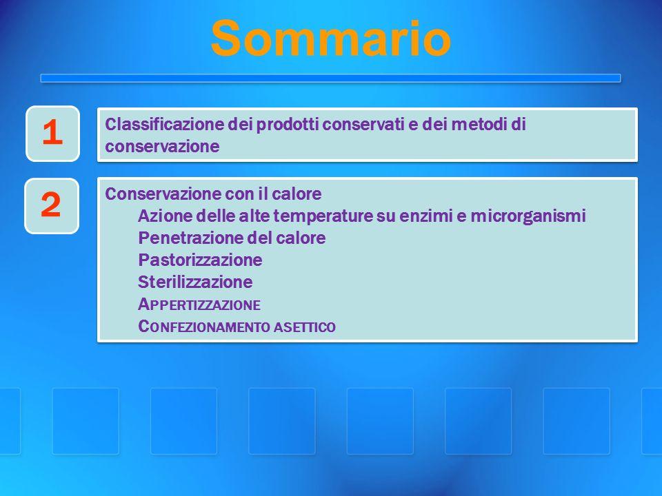 Sommario 1. Classificazione dei prodotti conservati e dei metodi di conservazione. 2. Conservazione con il calore.