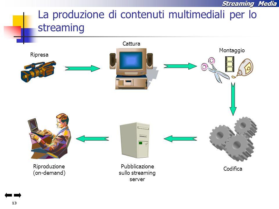 La produzione di contenuti multimediali per lo streaming