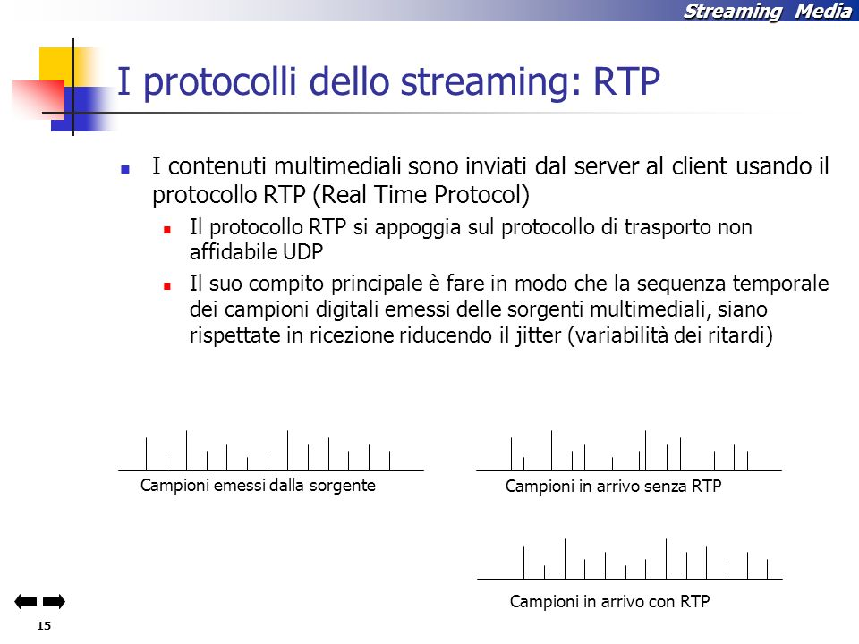 I protocolli dello streaming: RTP
