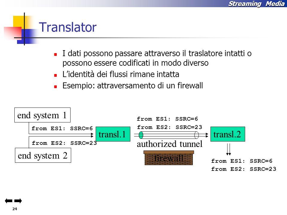 Translator end system 1 end system 2 transl.1 transl.2