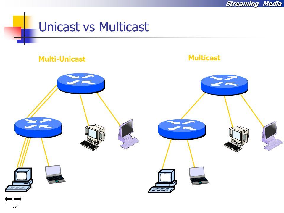 Unicast vs Multicast Multi-Unicast Multicast