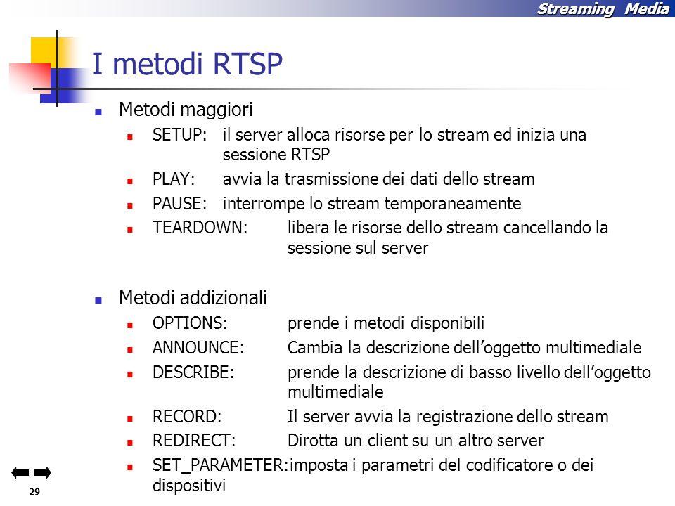 I metodi RTSP Metodi maggiori Metodi addizionali