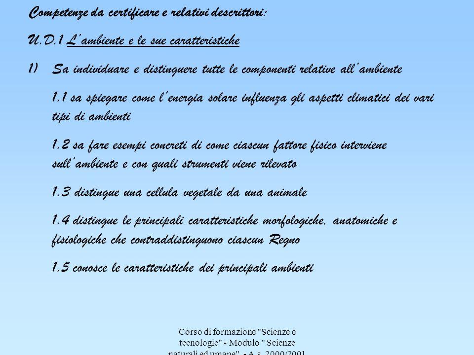 Competenze da certificare e relativi descrittori: