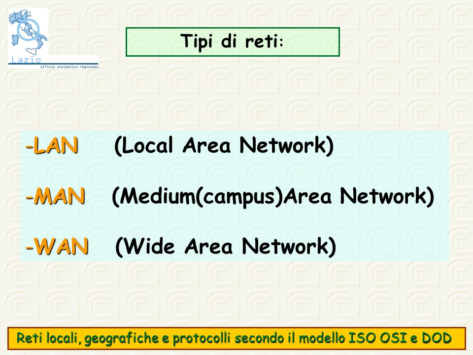 LAN (Local Area Network) MAN (Medium(campus)Area Network)