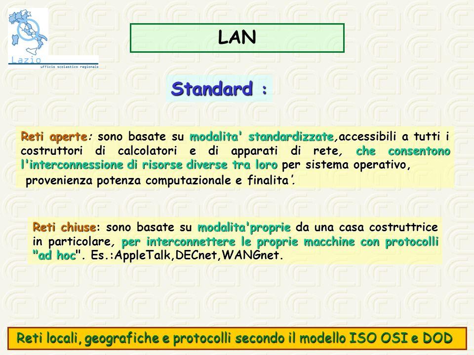 LAN Standard :