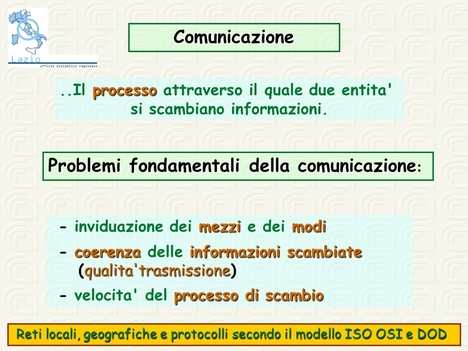 Problemi fondamentali della comunicazione: