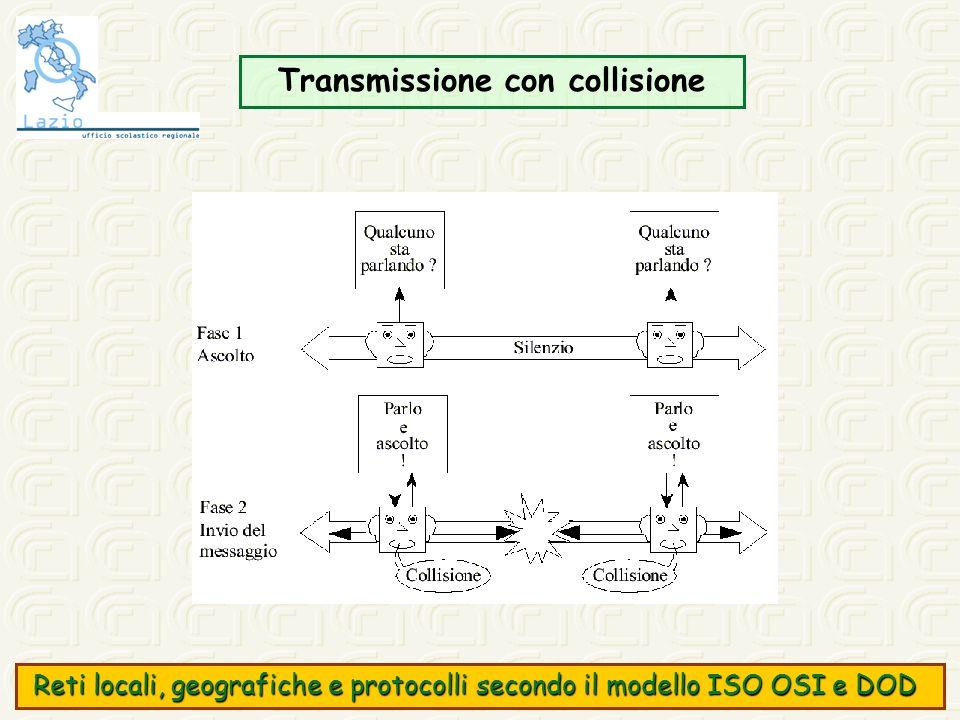 Transmissione con collisione