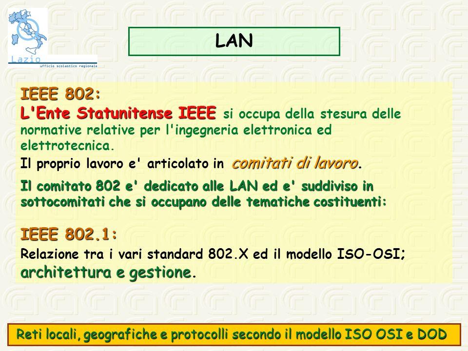 LAN IEEE 802: L Ente Statunitense IEEE si occupa della stesura delle