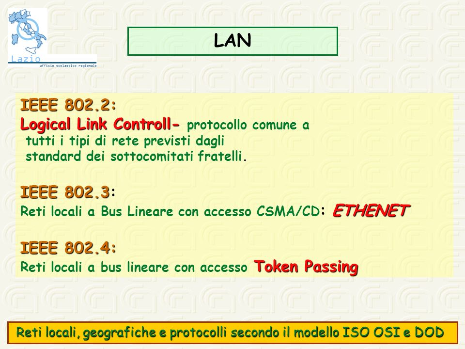 LAN IEEE 802.2: Logical Link Controll- protocollo comune a IEEE 802.3: