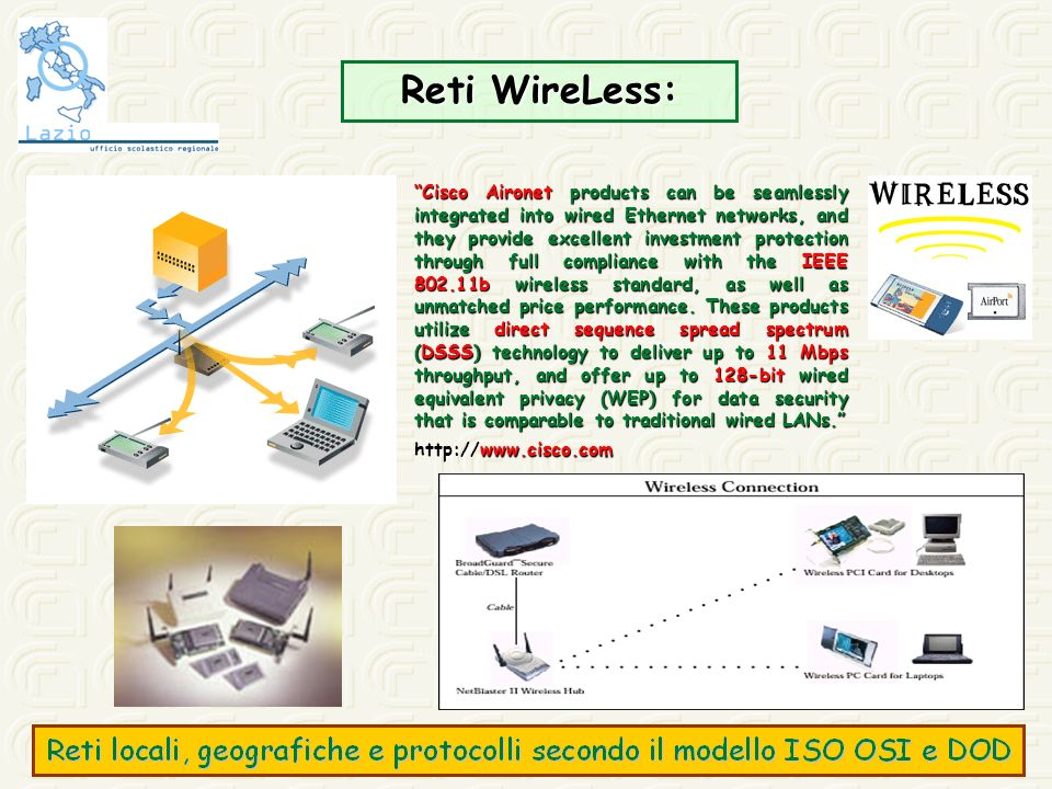 Reti WireLess: