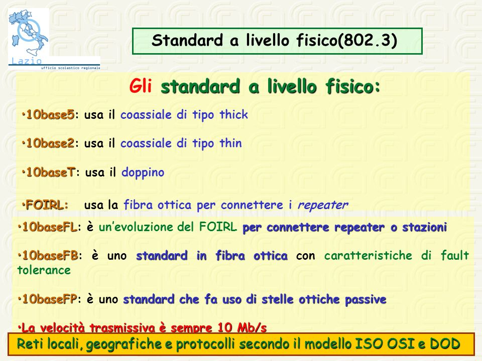 Standard a livello fisico(802.3) Gli standard a livello fisico: