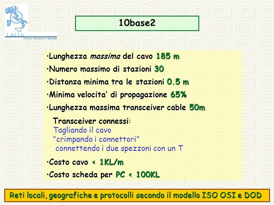 10base2 Lunghezza massima del cavo 185 m Numero massimo di stazioni 30