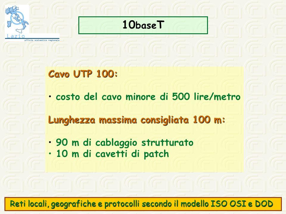 10baseT Cavo UTP 100: costo del cavo minore di 500 lire/metro