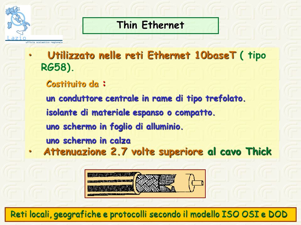 Utilizzato nelle reti Ethernet 10baseT ( tipo RG58).