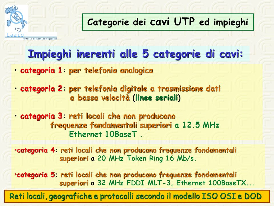 Categorie dei cavi UTP ed impieghi
