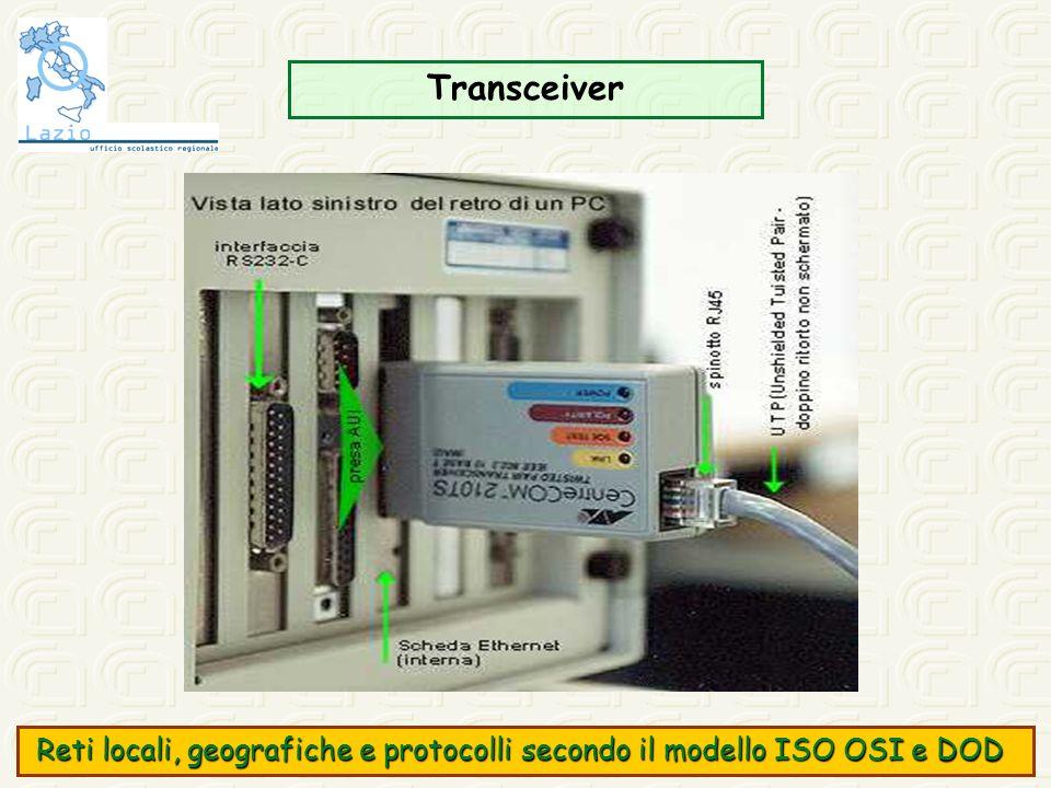 Transceiver Reti locali, geografiche e protocolli secondo il modello ISO OSI e DOD
