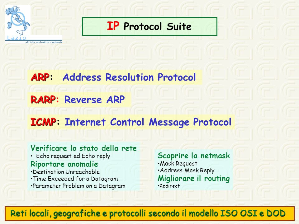 IP Protocol Suite ARP: Address Resolution Protocol RARP: Reverse ARP