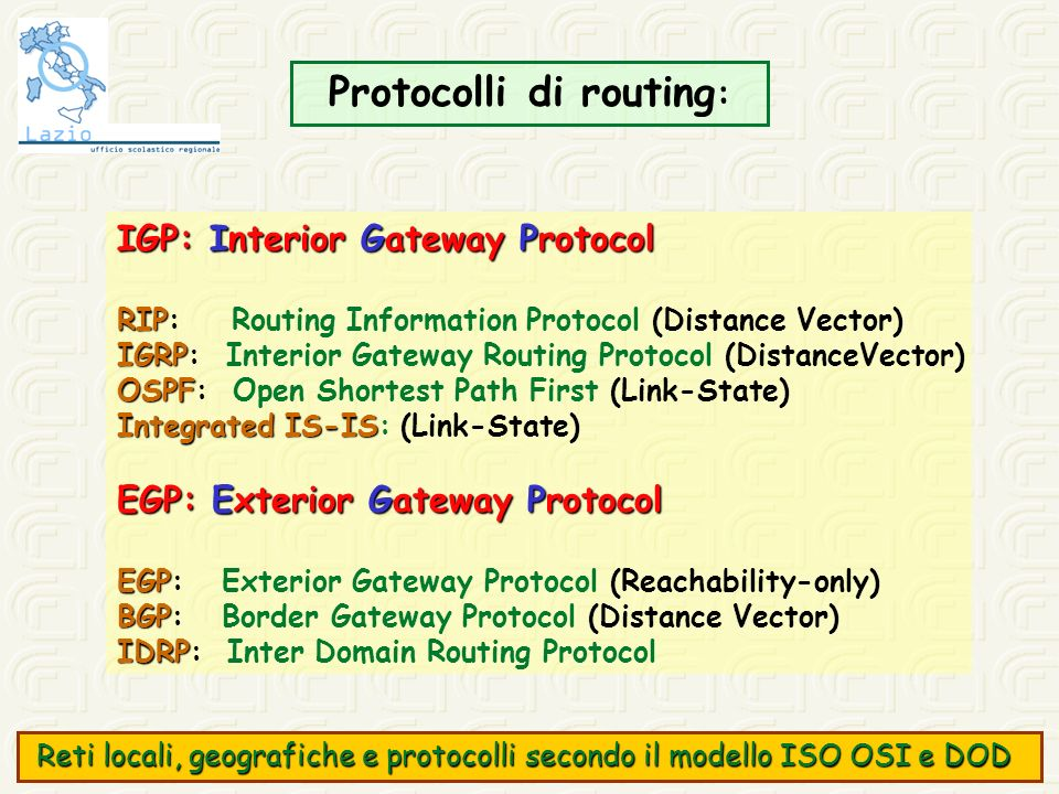 Protocolli di routing: