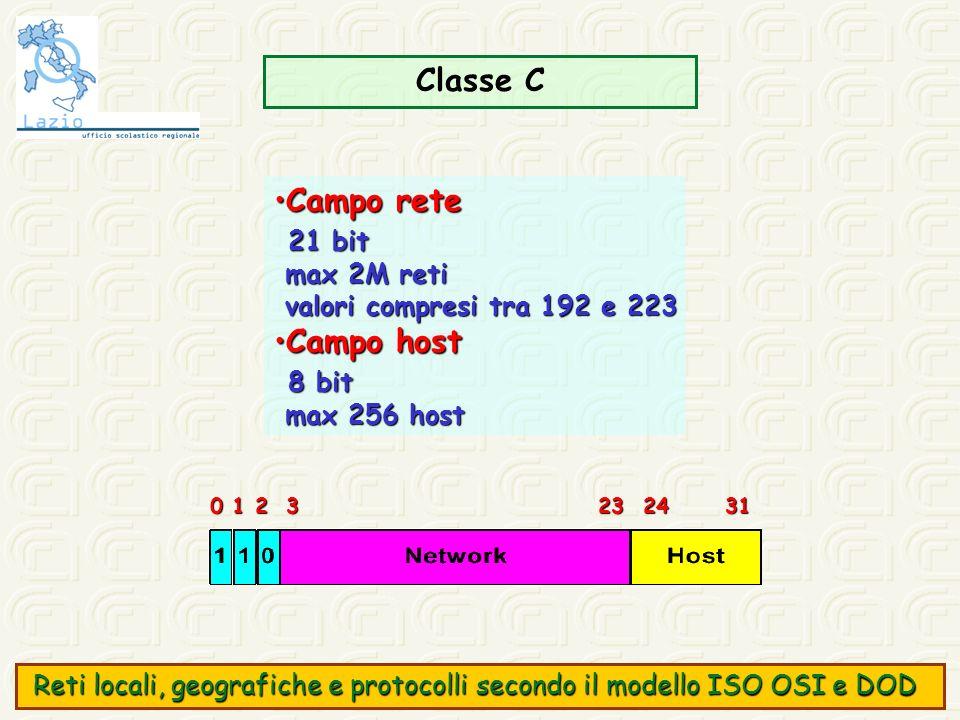 Classe C Campo rete 21 bit Campo host 8 bit max 2M reti