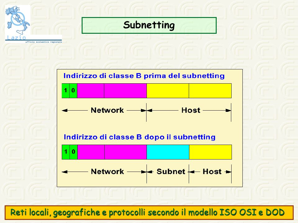 Subnetting Reti locali, geografiche e protocolli secondo il modello ISO OSI e DOD