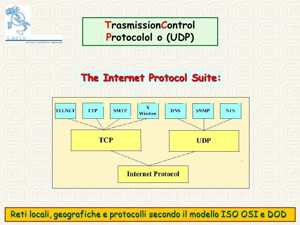 TrasmissionControl Protocolol o (UDP)