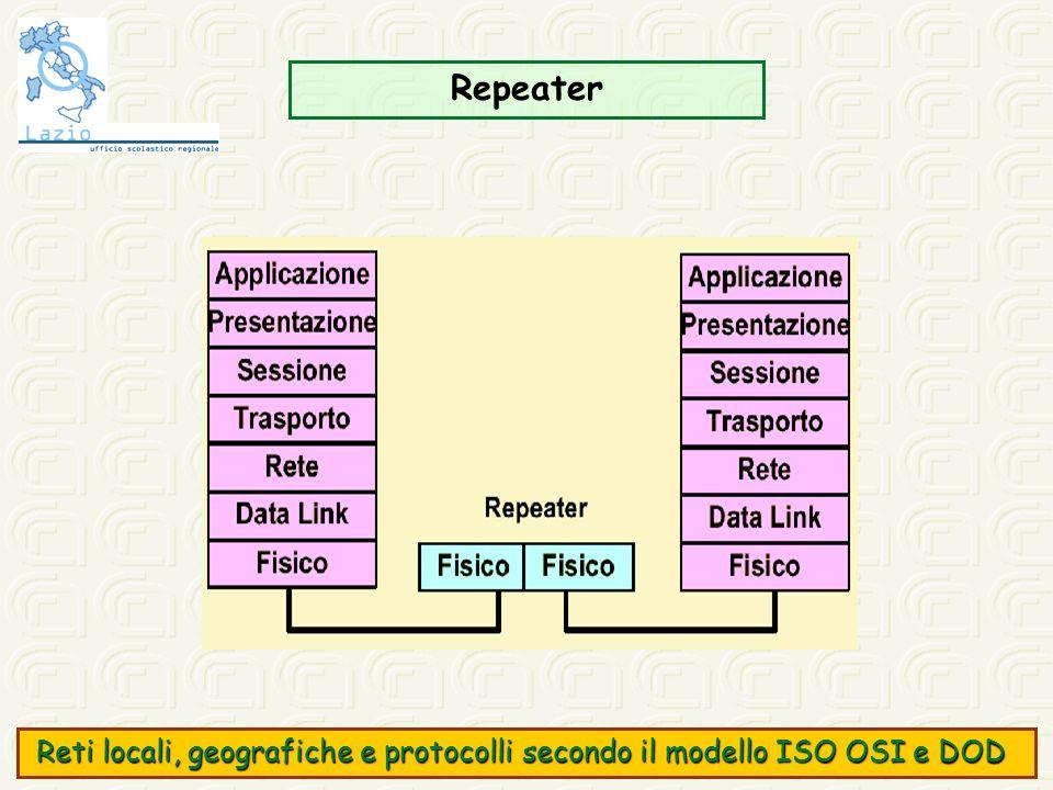 Repeater Reti locali, geografiche e protocolli secondo il modello ISO OSI e DOD