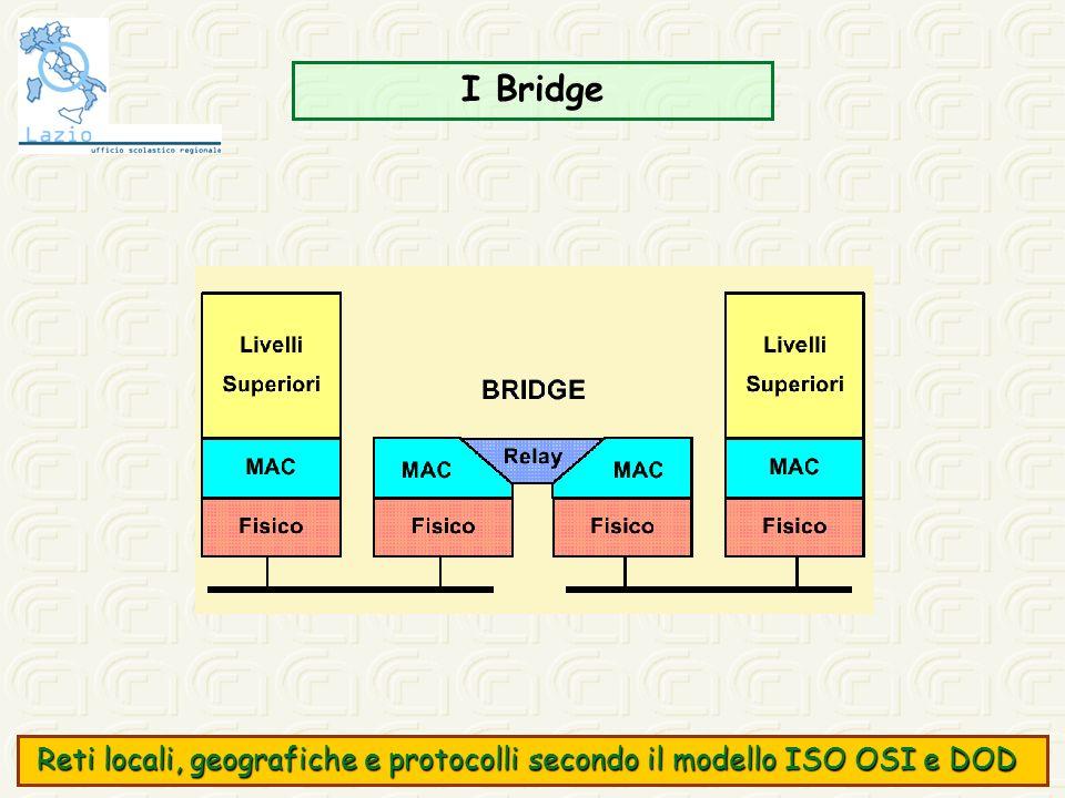 I Bridge Reti locali, geografiche e protocolli secondo il modello ISO OSI e DOD