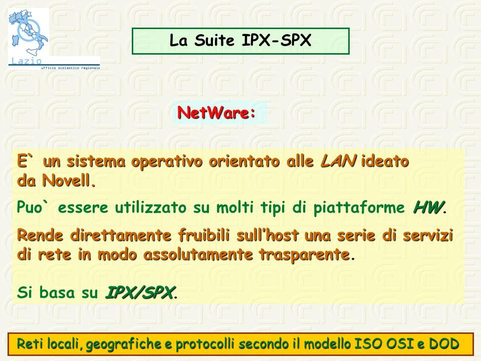E` un sistema operativo orientato alle LAN ideato da Novell.