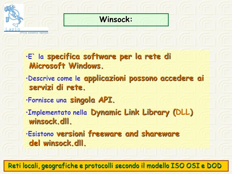 Winsock: Microsoft Windows. servizi di rete. winsock.dll.