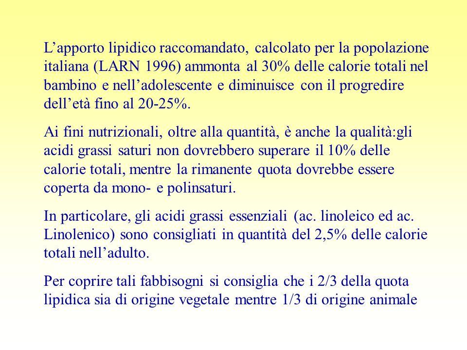 L'apporto lipidico raccomandato, calcolato per la popolazione italiana (LARN 1996) ammonta al 30% delle calorie totali nel bambino e nell'adolescente e diminuisce con il progredire dell'età fino al 20-25%.