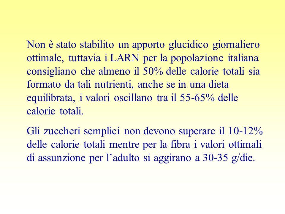 Non è stato stabilito un apporto glucidico giornaliero ottimale, tuttavia i LARN per la popolazione italiana consigliano che almeno il 50% delle calorie totali sia formato da tali nutrienti, anche se in una dieta equilibrata, i valori oscillano tra il 55-65% delle calorie totali.