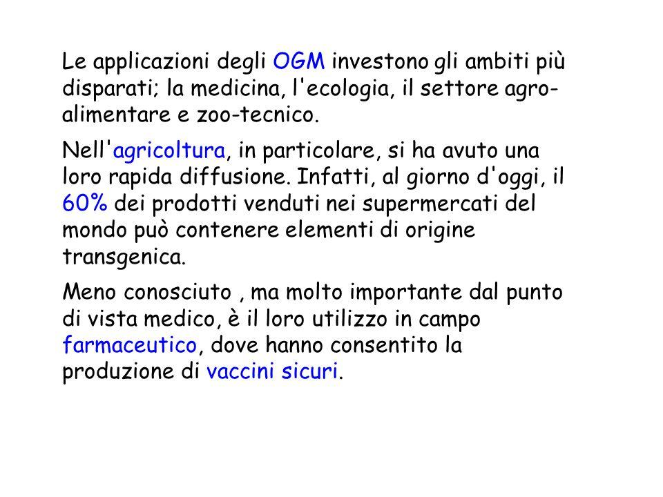 Le applicazioni degli OGM investono gli ambiti più disparati; la medicina, l ecologia, il settore agro- alimentare e zoo-tecnico.
