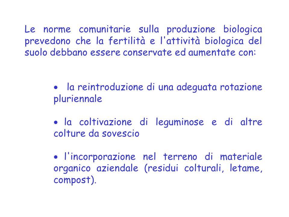 Le norme comunitarie sulla produzione biologica prevedono che la fertilità e l attività biologica del suolo debbano essere conservate ed aumentate con: