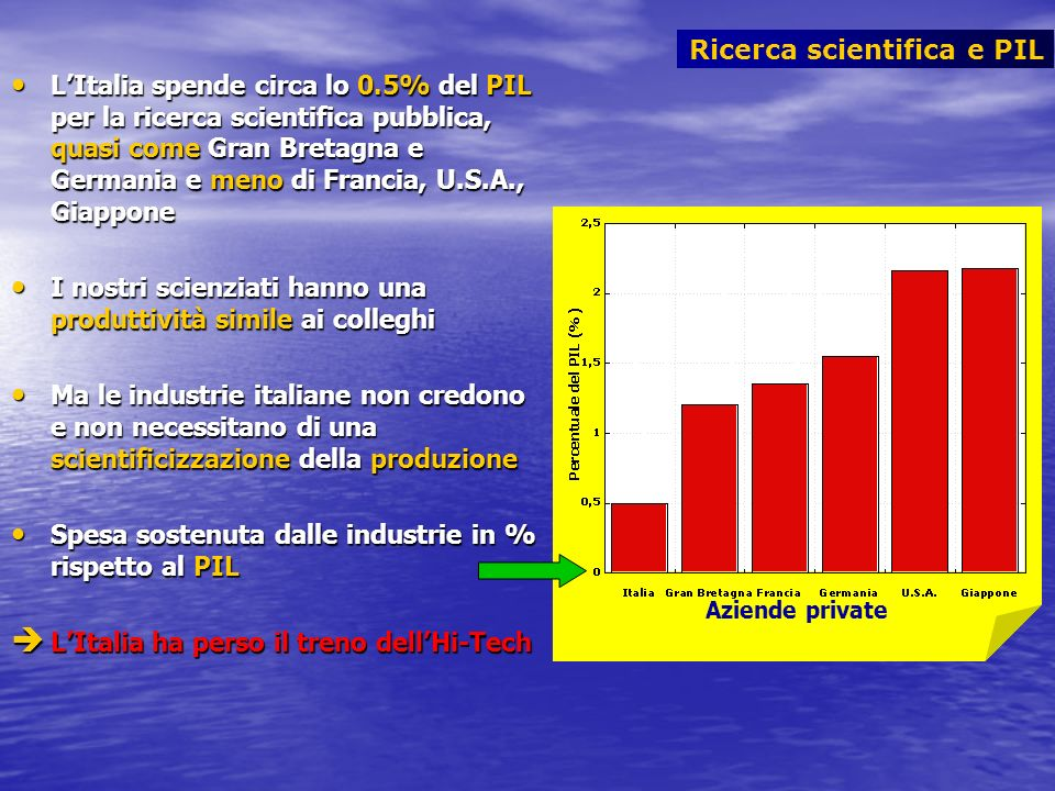 Ricerca scientifica e PIL