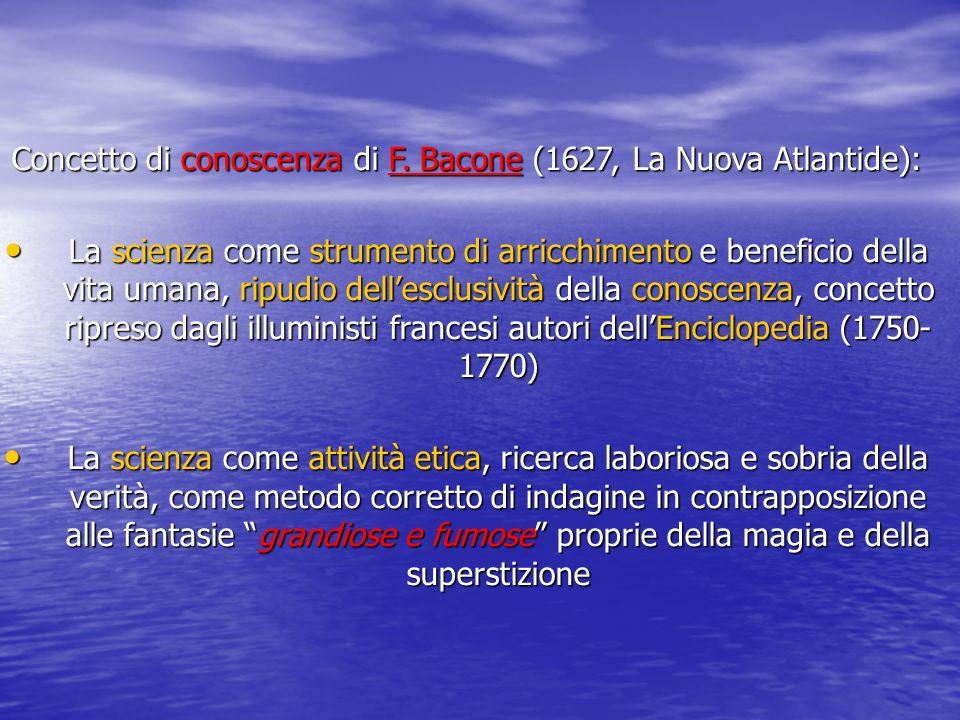 Concetto di conoscenza di F. Bacone (1627, La Nuova Atlantide):