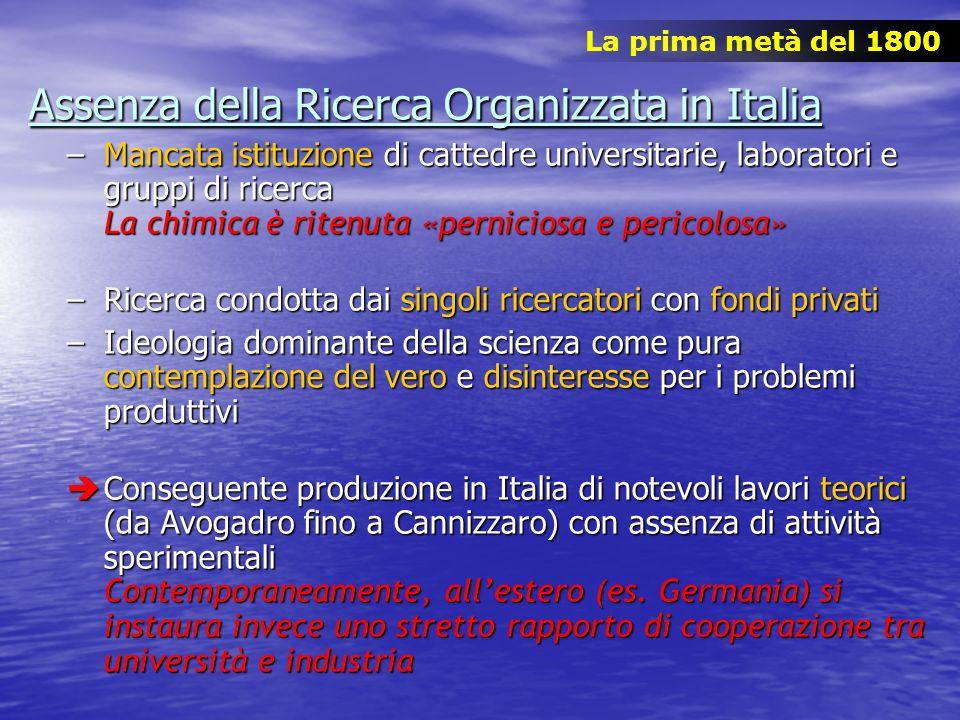 Assenza della Ricerca Organizzata in Italia