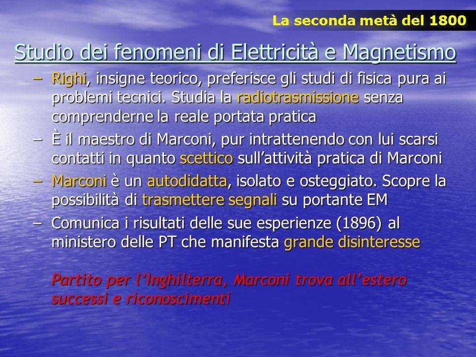 Studio dei fenomeni di Elettricità e Magnetismo