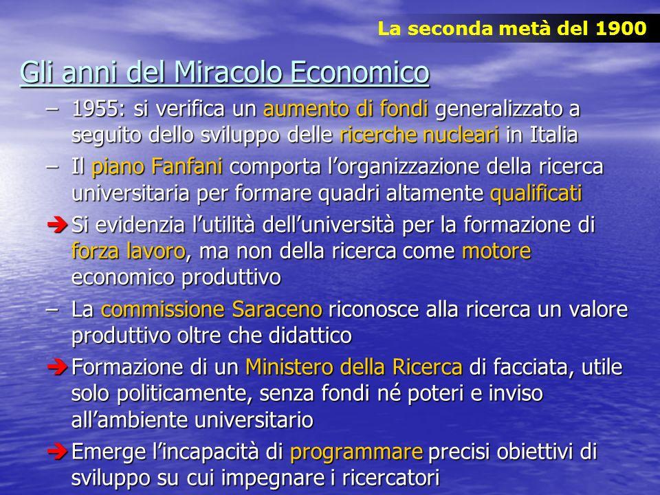 Gli anni del Miracolo Economico