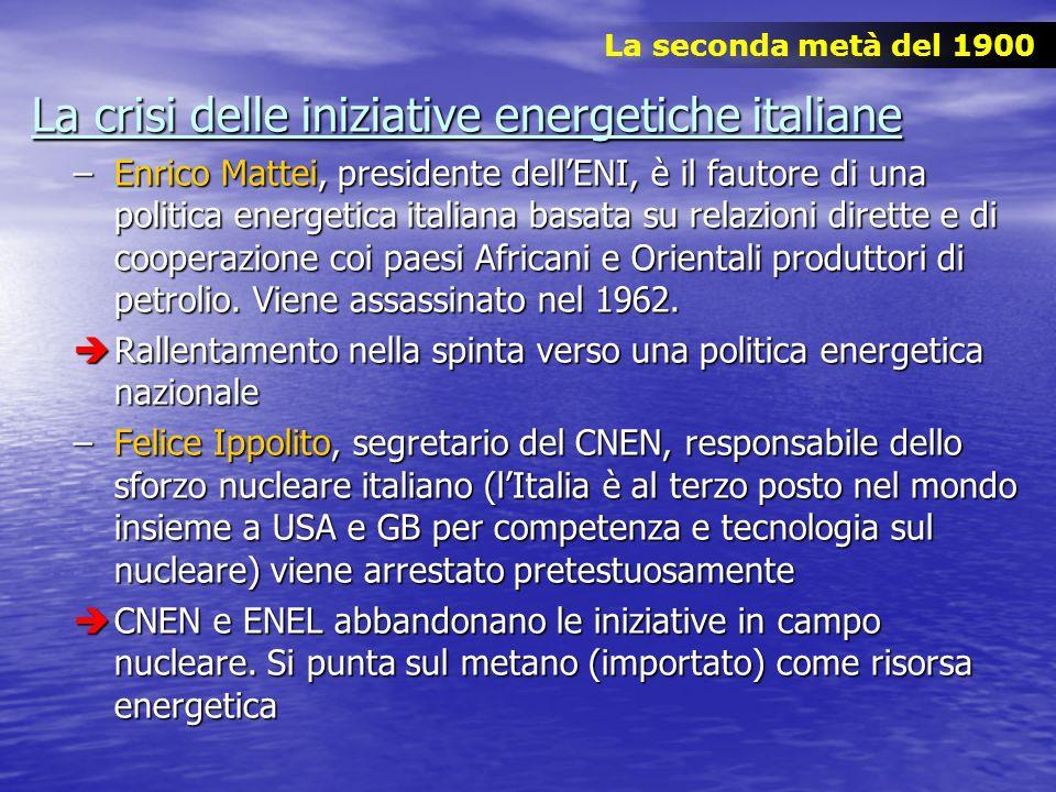 La crisi delle iniziative energetiche italiane