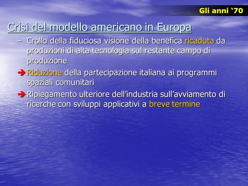 Crisi del modello americano in Europa