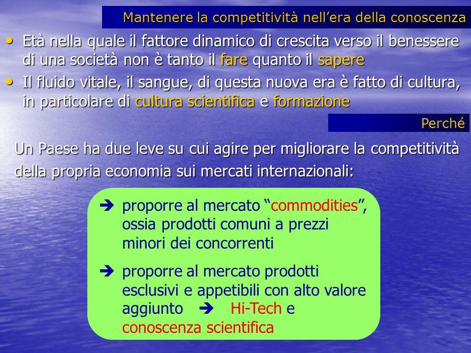 Mantenere la competitività nell'era della conoscenza