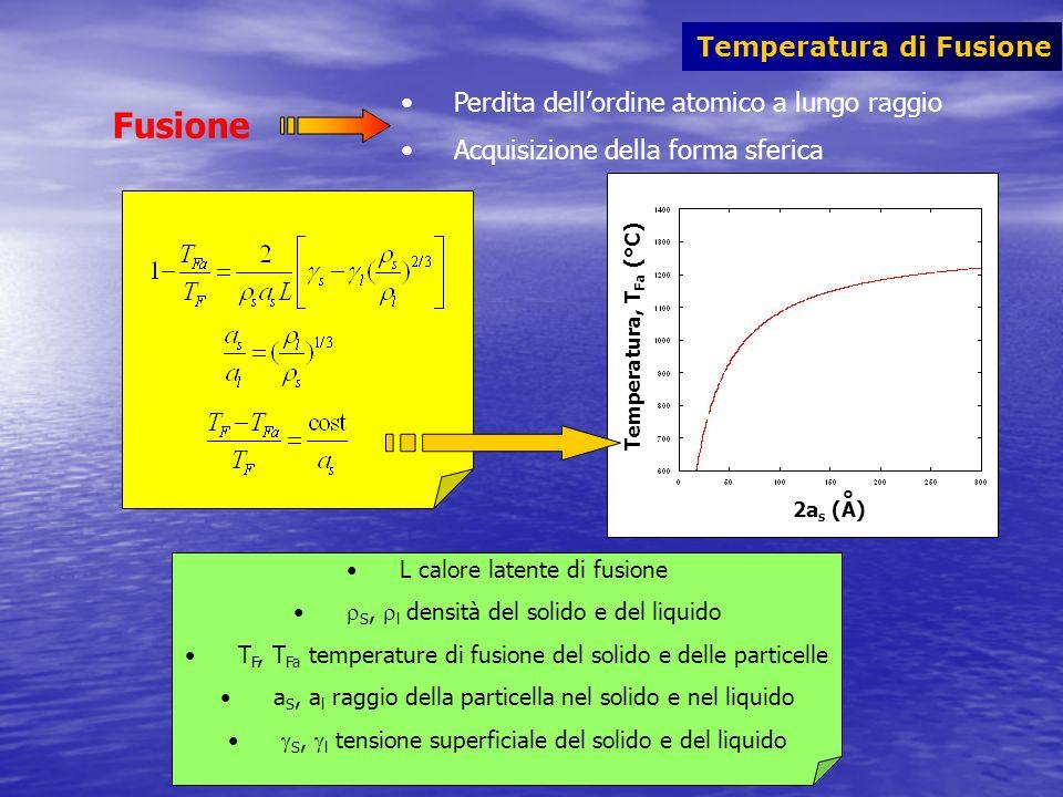 Fusione Temperatura di Fusione