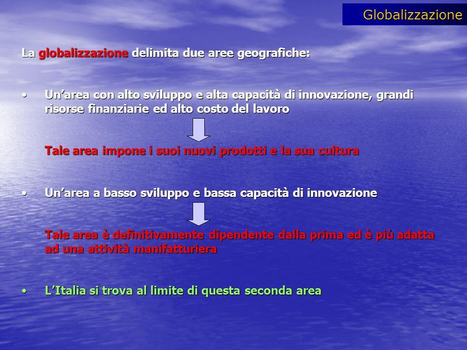Globalizzazione La globalizzazione delimita due aree geografiche: