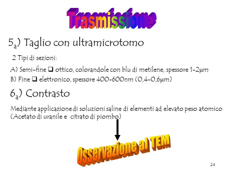 Trasmissione Osservazione al TEM 5a) Taglio con ultramicrotomo
