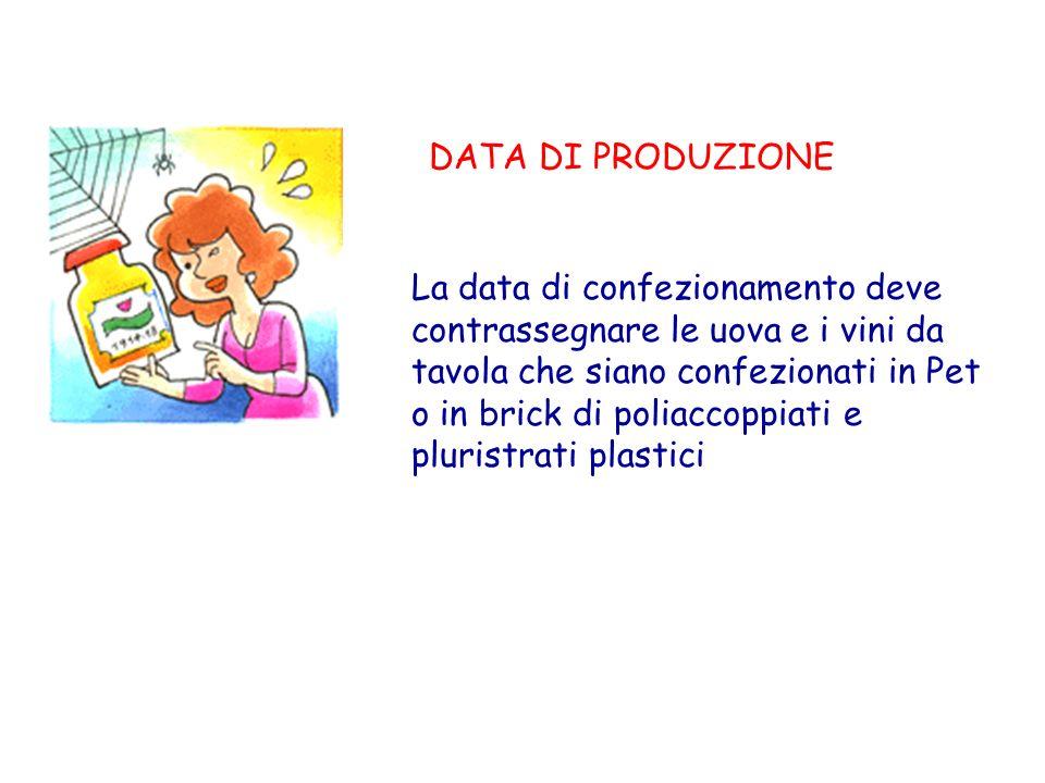 DATA DI PRODUZIONE