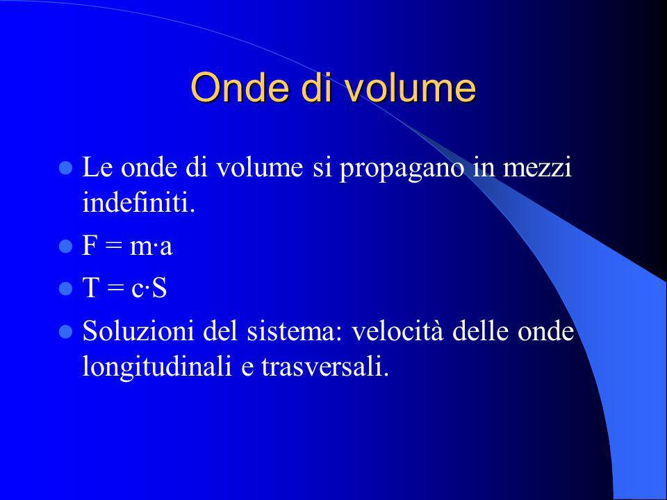 Onde di volume Le onde di volume si propagano in mezzi indefiniti.