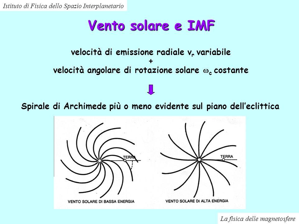 Vento solare e IMF velocità di emissione radiale vr variabile +