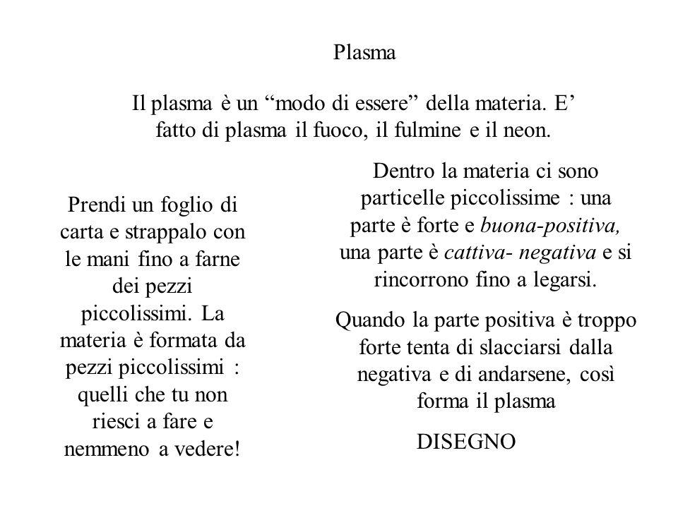 Plasma Il plasma è un modo di essere della materia. E' fatto di plasma il fuoco, il fulmine e il neon.
