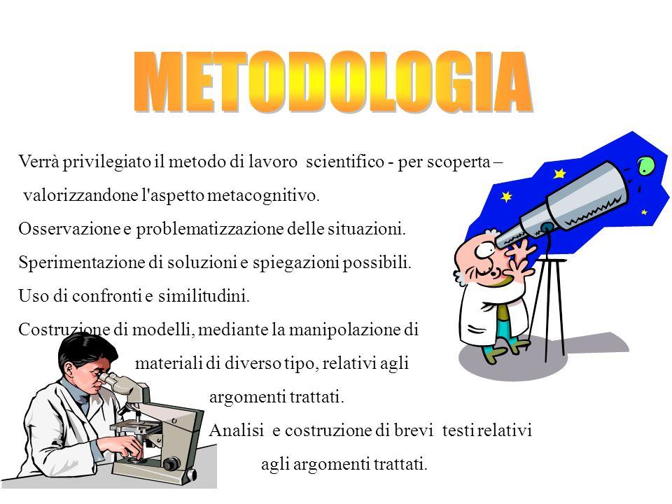 METODOLOGIA Verrà privilegiato il metodo di lavoro scientifico - per scoperta – valorizzandone l aspetto metacognitivo.