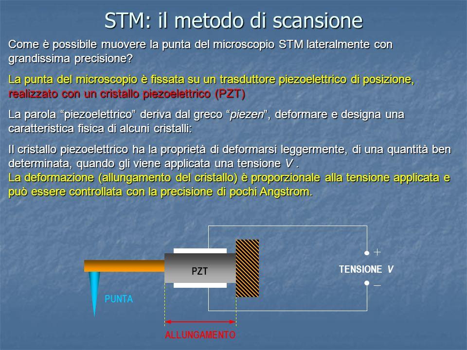 STM: il metodo di scansione